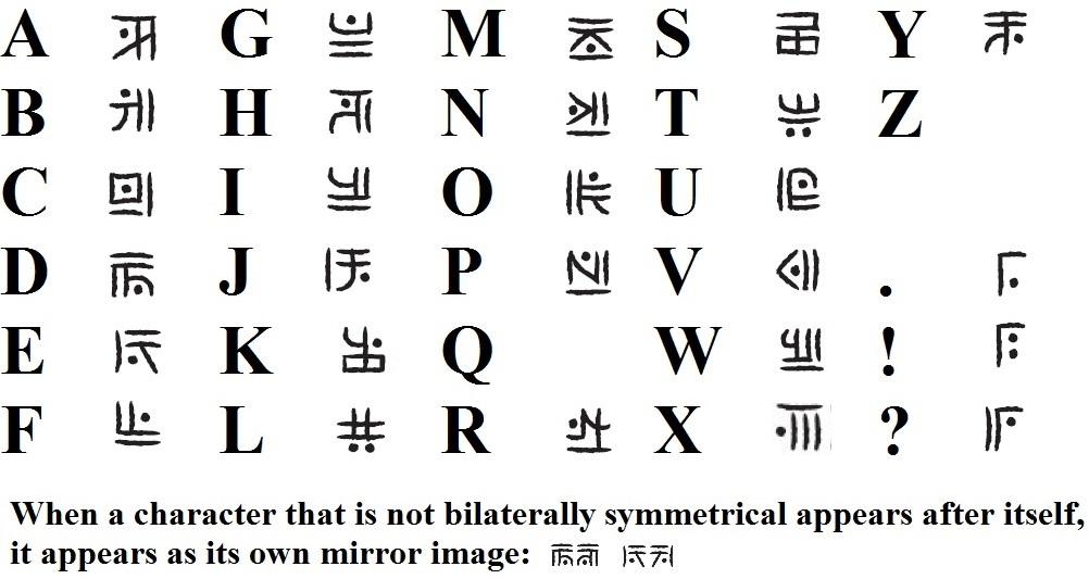 Update Deciphering The Alien Text In Paper Girls Paper Girls 4
