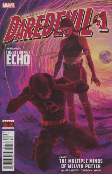 Daredevil Annual 1 Vanesa R Del Rey